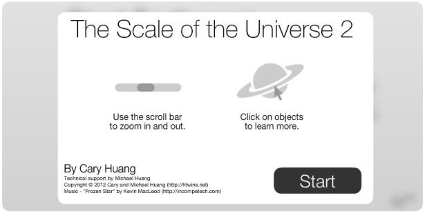 Scale of the Universe - a slightly more detailed version of Magnify the Universe. This time you're NOT the smallest thing.